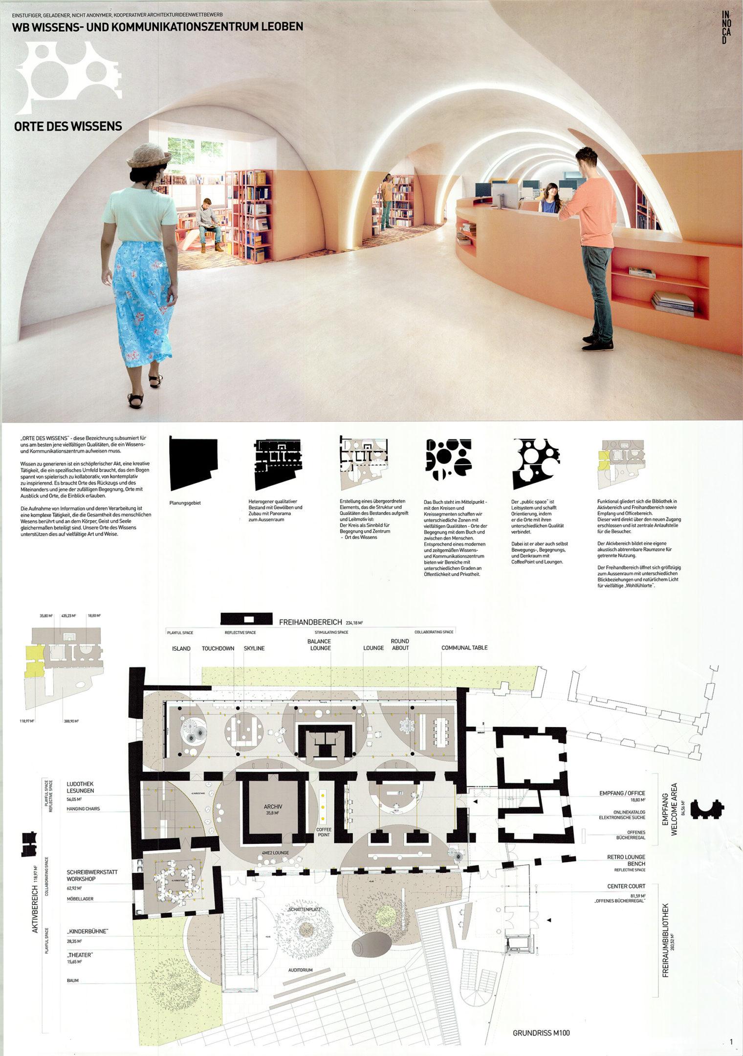 Entwurfsansichten Wissenszentrum
